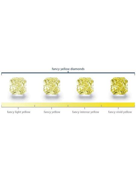 gioielleria-galli_diamanti-fancy-color-yellow-certificati-gia-vignola-provincia-modena-450x600px